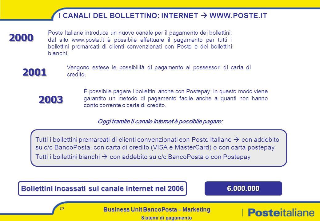 I CANALI DEL BOLLETTINO: INTERNET  WWW.POSTE.IT