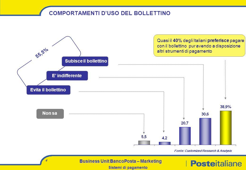 COMPORTAMENTI D'USO DEL BOLLETTINO