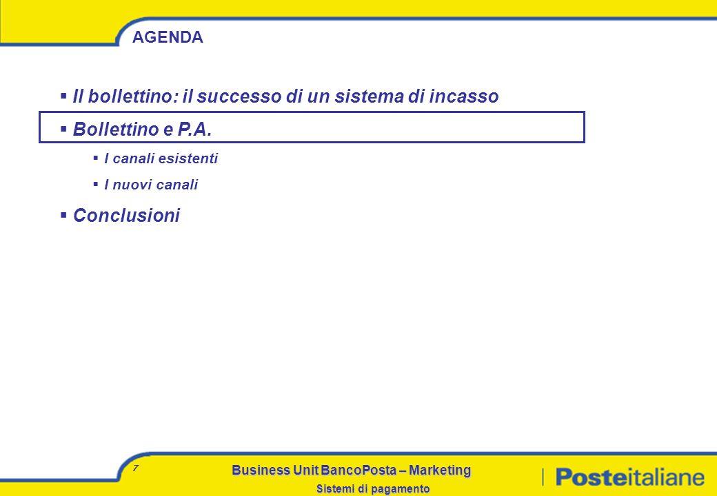 Il bollettino: il successo di un sistema di incasso Bollettino e P.A.