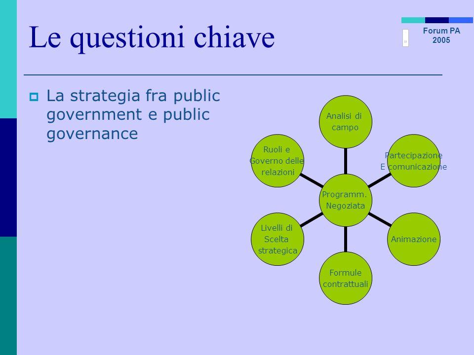 Le questioni chiave La strategia fra public government e public governance
