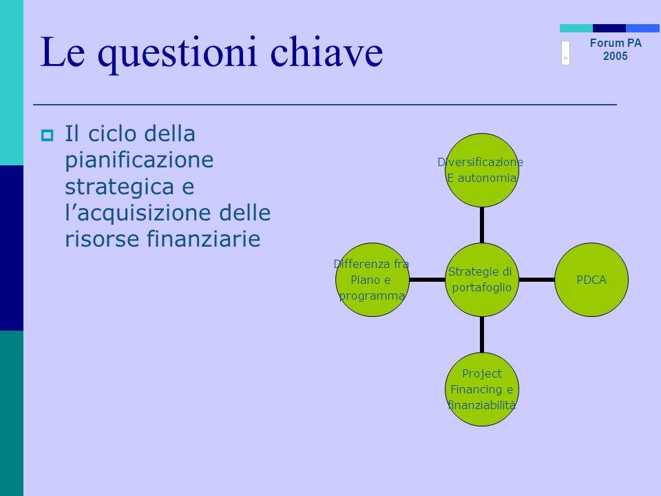 Le questioni chiave Il ciclo della pianificazione strategica e l'acquisizione delle risorse finanziarie.