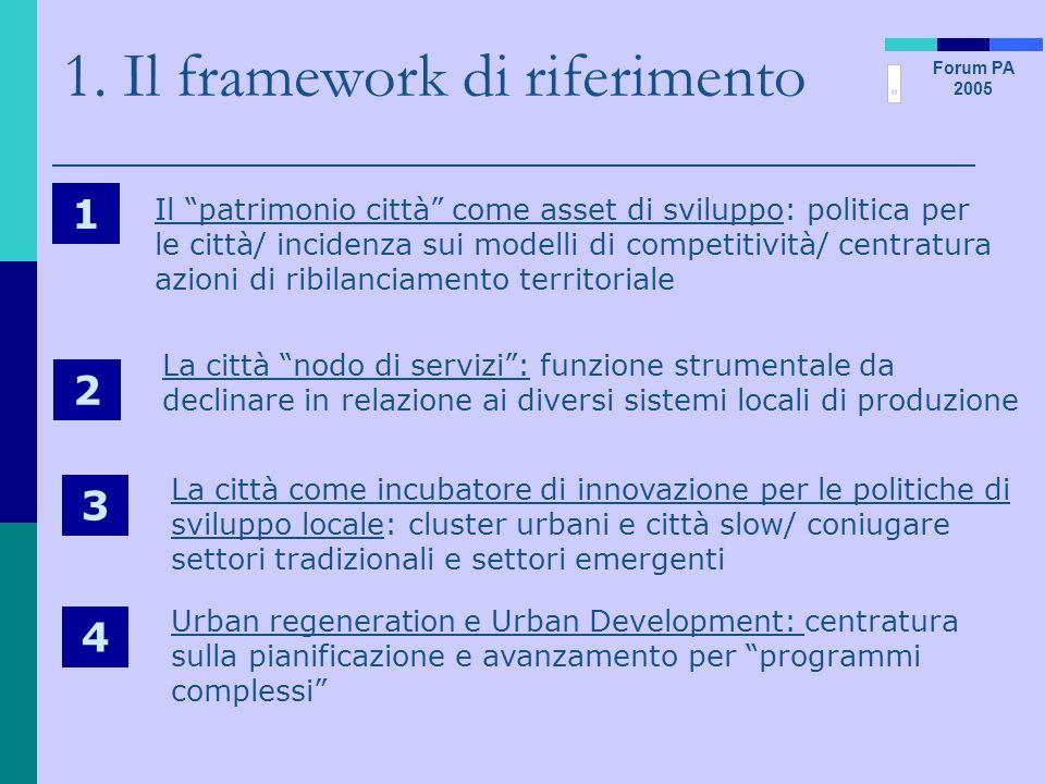 1. Il framework di riferimento