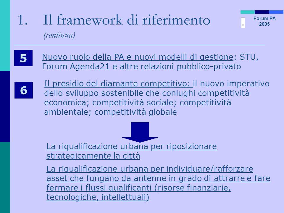 Il framework di riferimento (continua)