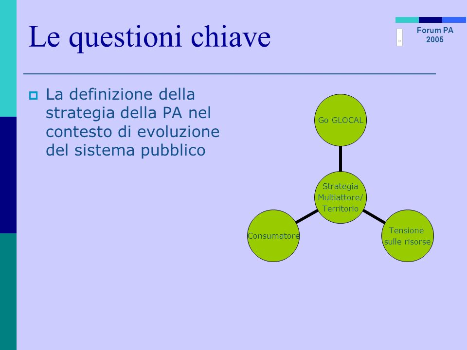 Le questioni chiave La definizione della strategia della PA nel contesto di evoluzione del sistema pubblico.