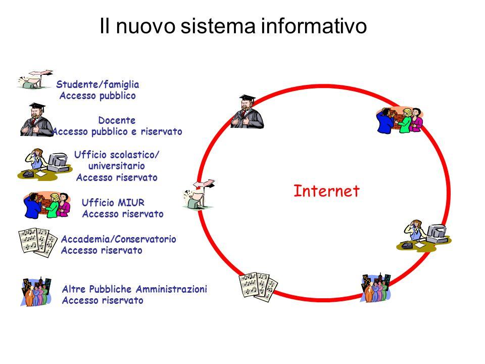 Il nuovo sistema informativo