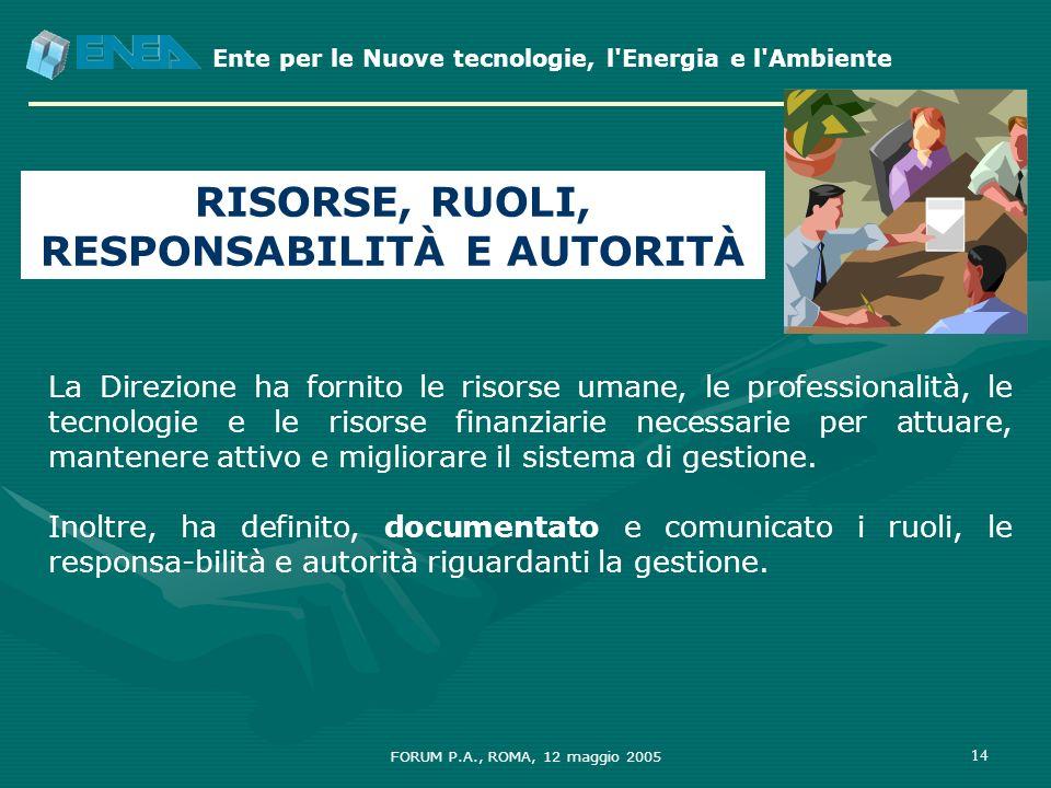 RISORSE, RUOLI, RESPONSABILITÀ E AUTORITÀ