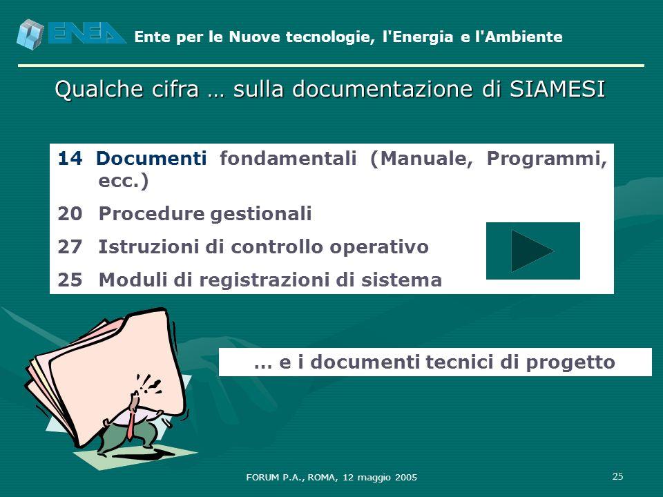 … e i documenti tecnici di progetto