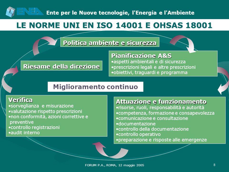 LE NORME UNI EN ISO 14001 E OHSAS 18001