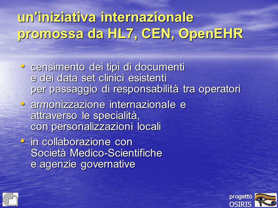 un'iniziativa internazionale promossa da HL7, CEN, OpenEHR