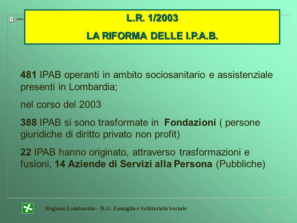 L.R. 1/2003 LA RIFORMA DELLE I.P.A.B. 481 IPAB operanti in ambito sociosanitario e assistenziale presenti in Lombardia;