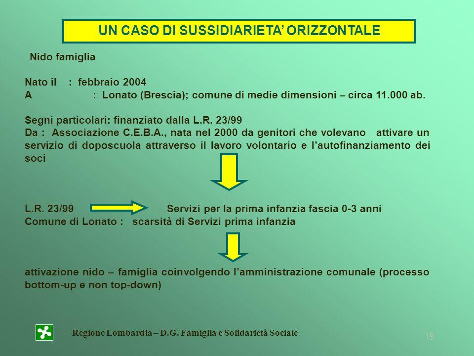 UN CASO DI SUSSIDIARIETA' ORIZZONTALE