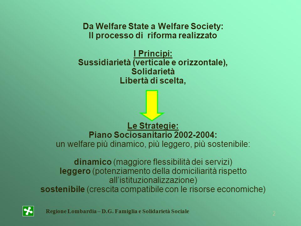 Da Welfare State a Welfare Society: Il processo di riforma realizzato I Principi: Sussidiarietà (verticale e orizzontale), Solidarietà Libertà di scelta, Le Strategie: Piano Sociosanitario 2002-2004: un welfare più dinamico, più leggero, più sostenibile: dinamico (maggiore flessibilità dei servizi) leggero (potenziamento della domiciliarità rispetto all'istituzionalizzazione) sostenibile (crescita compatibile con le risorse economiche)