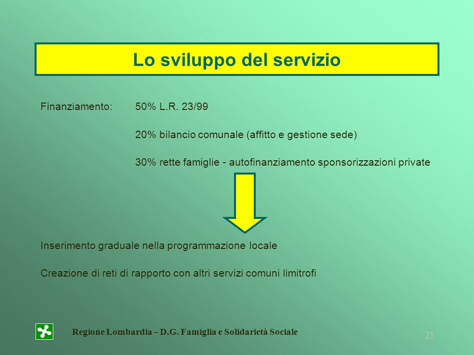 Lo sviluppo del servizio