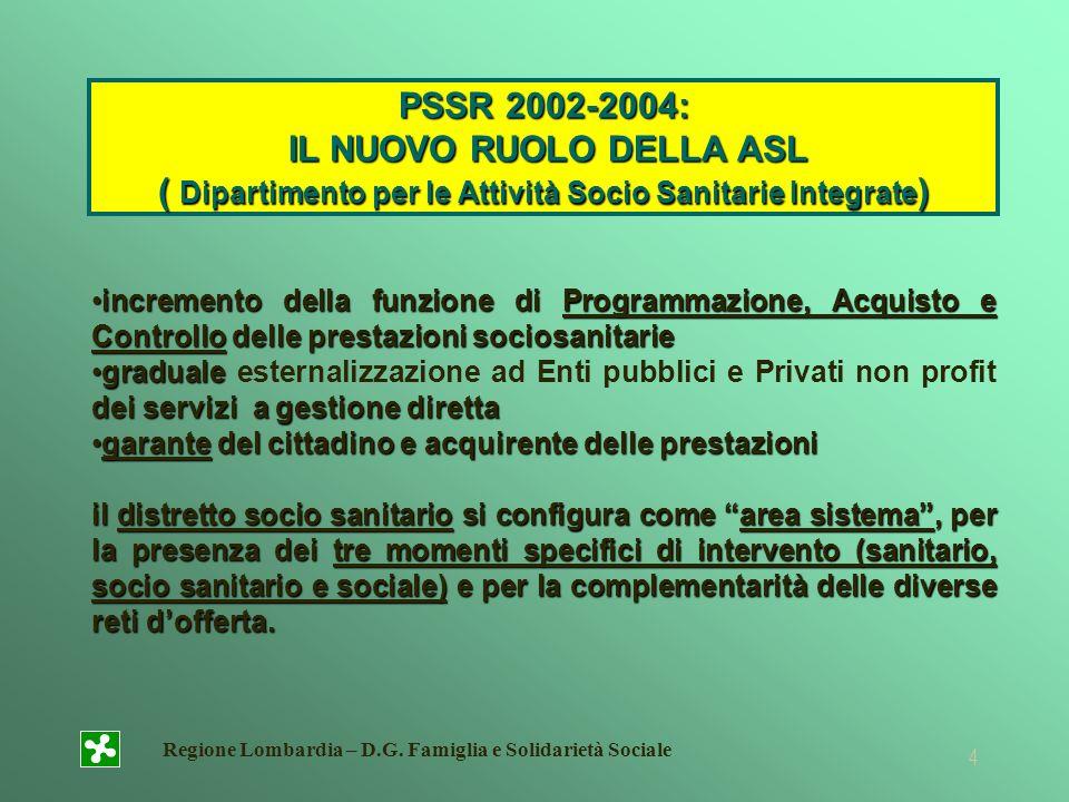 PSSR 2002-2004: IL NUOVO RUOLO DELLA ASL ( Dipartimento per le Attività Socio Sanitarie Integrate)