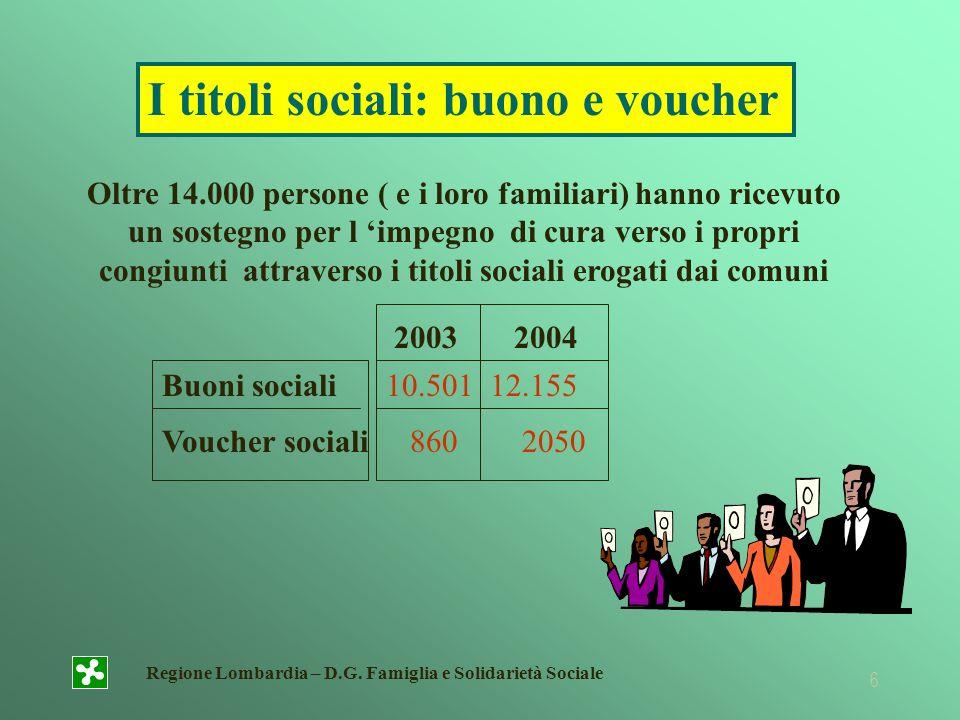 I titoli sociali: buono e voucher