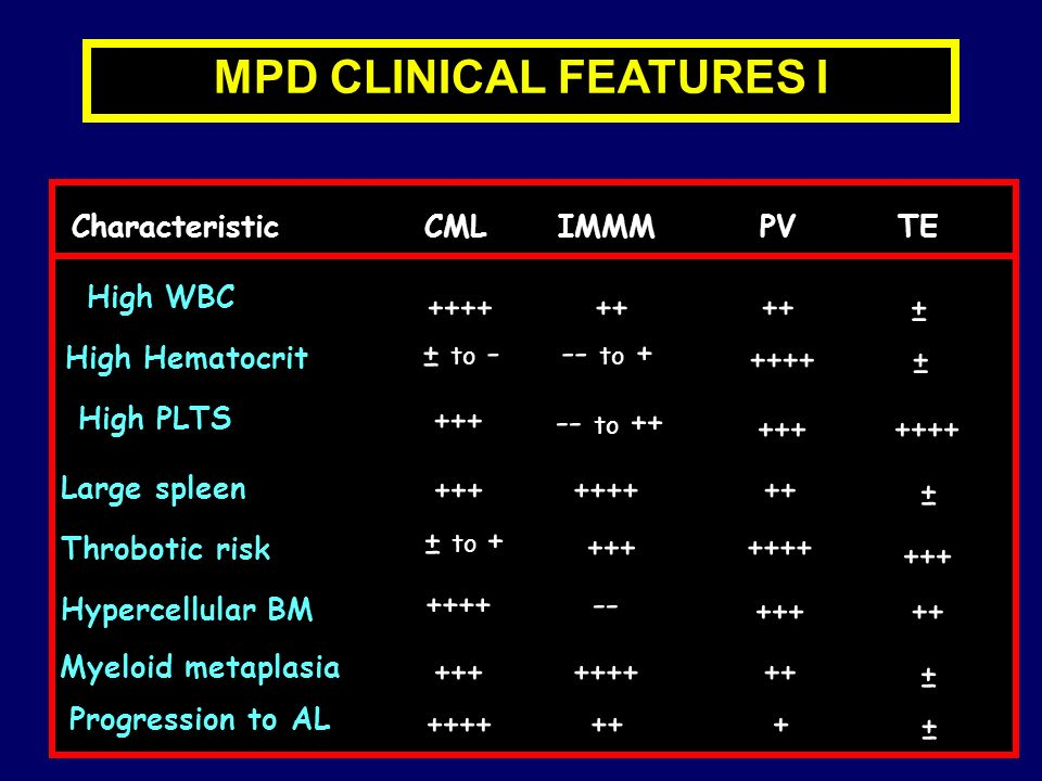 MPD CLINICAL FEATURES I