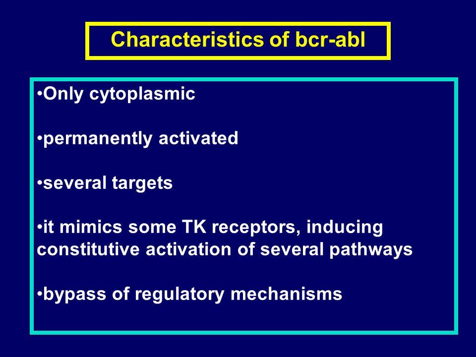 Characteristics of bcr-abl