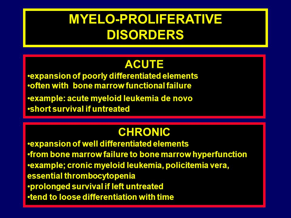 MYELO-PROLIFERATIVE DISORDERS