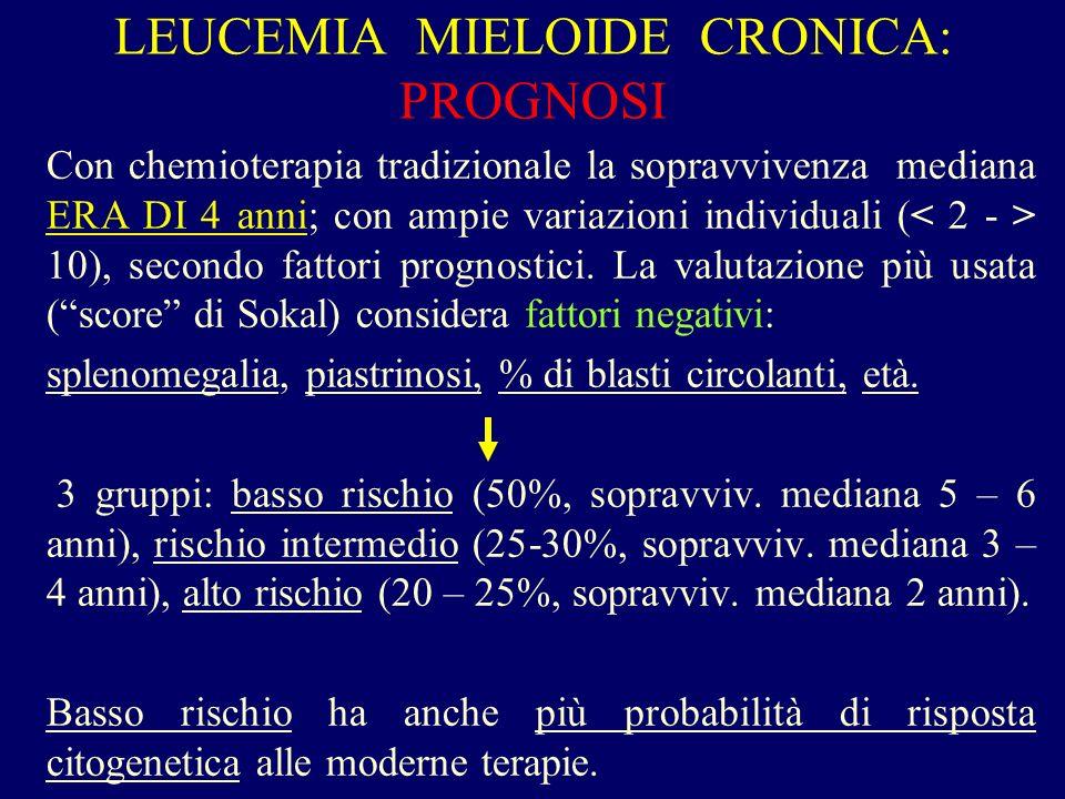 LEUCEMIA MIELOIDE CRONICA: PROGNOSI