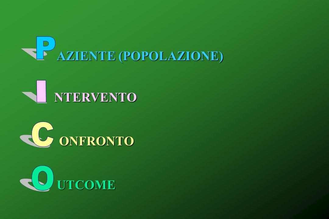 P AZIENTE (POPOLAZIONE) I NTERVENTO C ONFRONTO O UTCOME