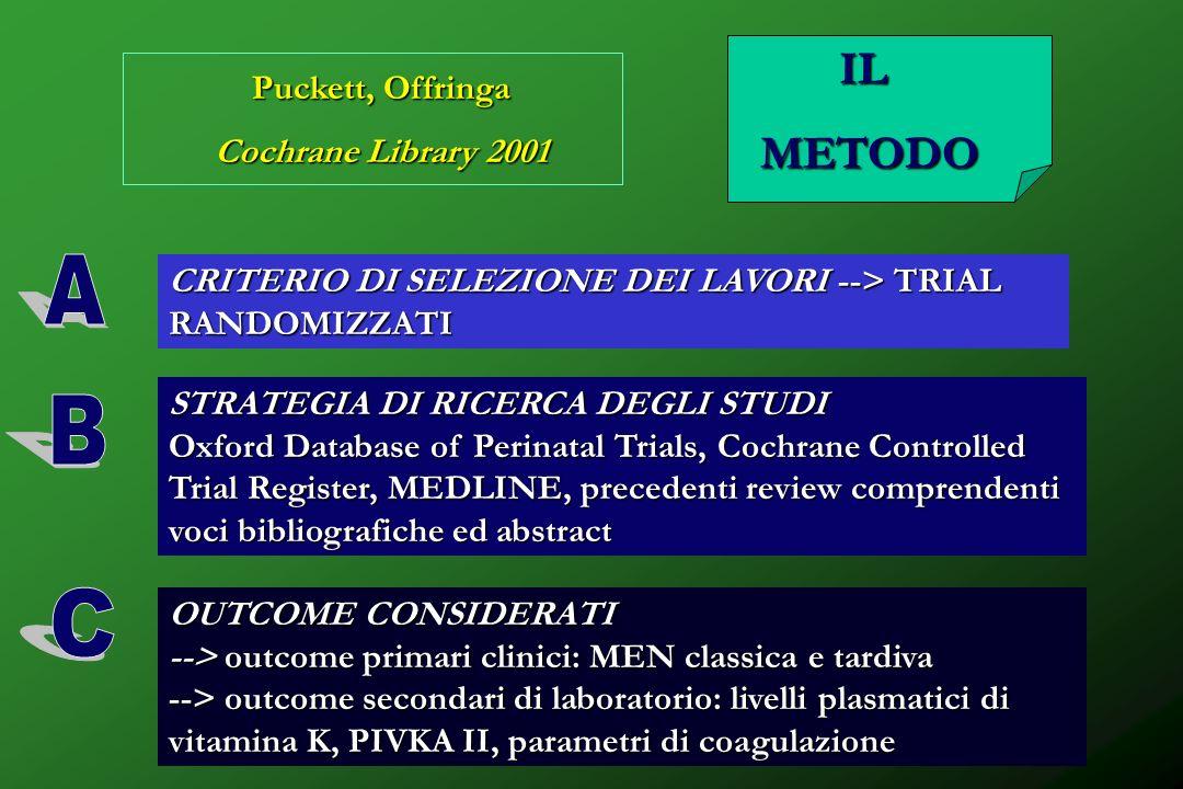 A B C IL METODO Puckett, Offringa Cochrane Library 2001
