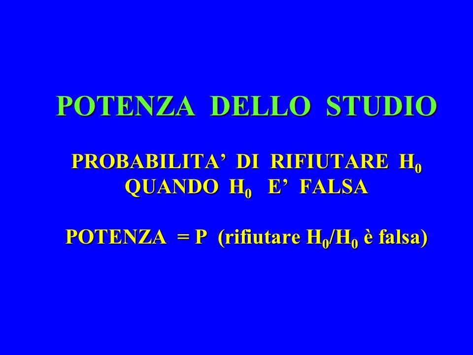 POTENZA DELLO STUDIO PROBABILITA' DI RIFIUTARE H0 QUANDO H0 E' FALSA POTENZA = P (rifiutare H0/H0 è falsa)
