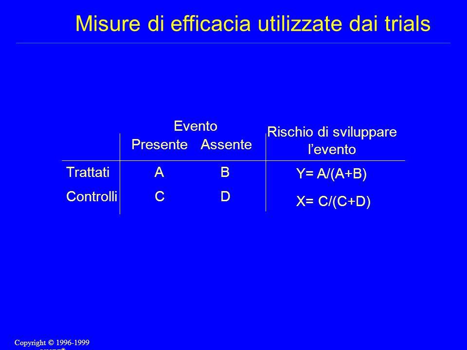 Misure di efficacia utilizzate dai trials