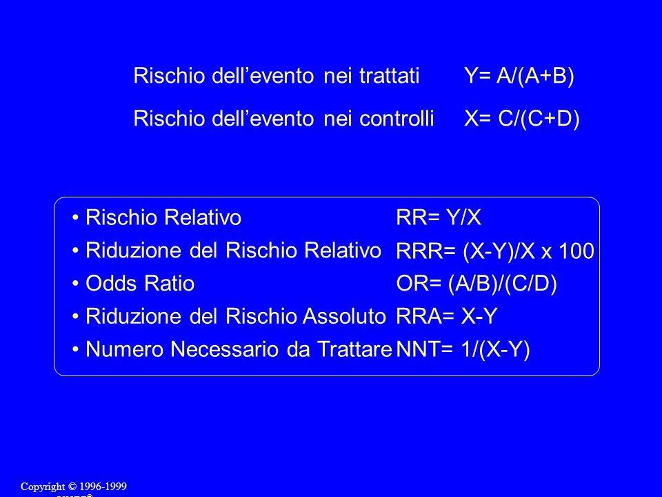 • Riduzione del Rischio Relativo RRR= (X-Y)/X x 100