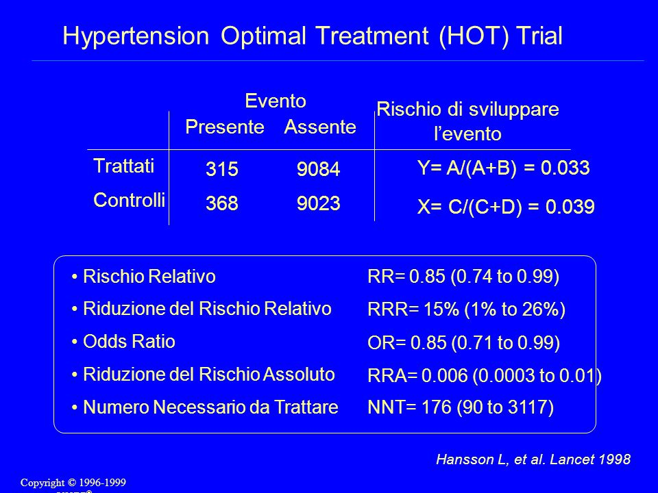 Hypertension Optimal Treatment (HOT) Trial