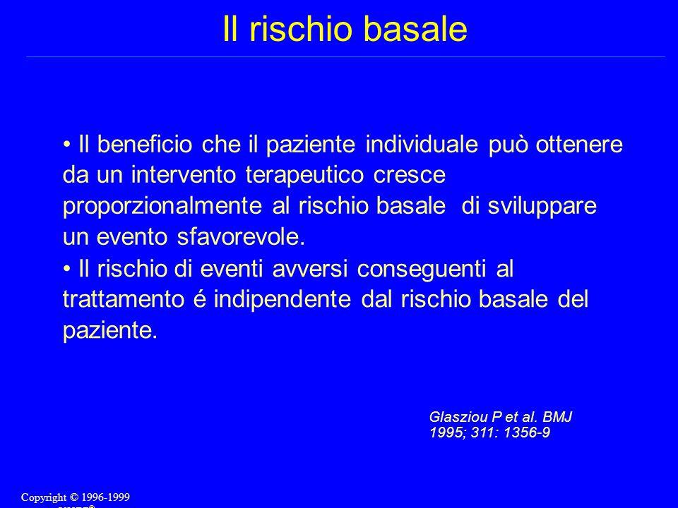 Il rischio basale