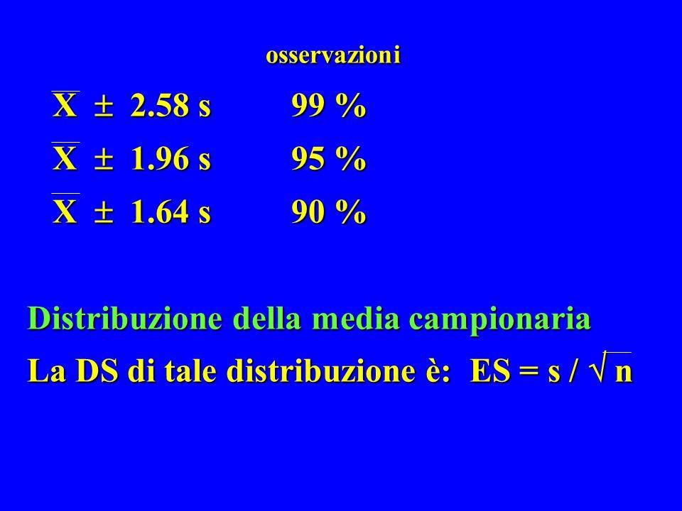 osservazioni X  2. 58 s. 99 % X  1. 96 s. 95 % X  1. 64 s