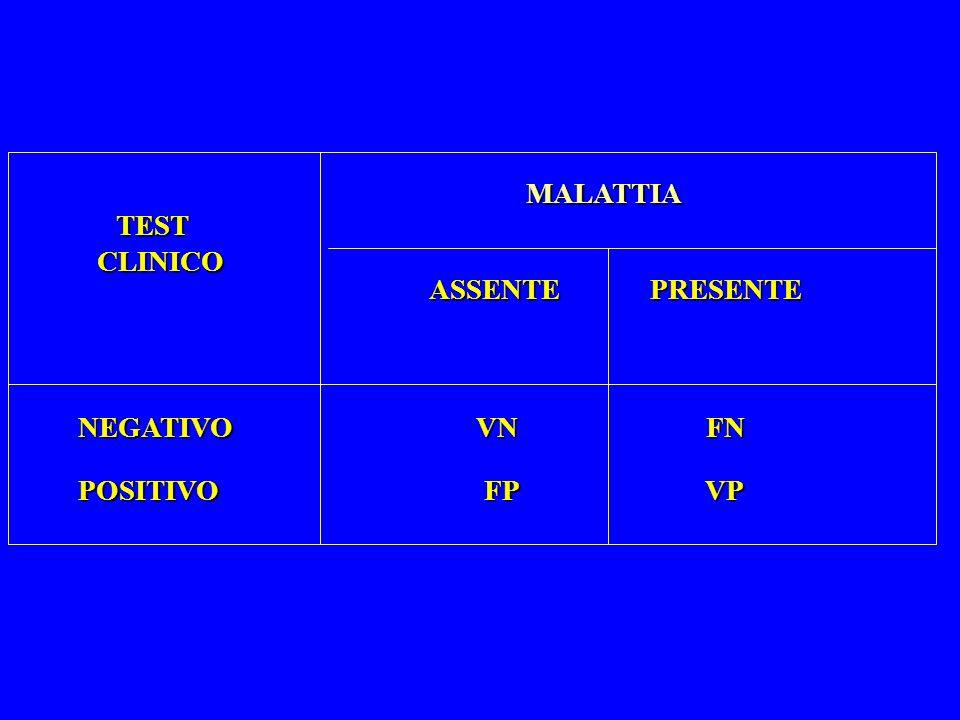 MALATTIA TEST. CLINICO. ASSENTE PRESENTE.