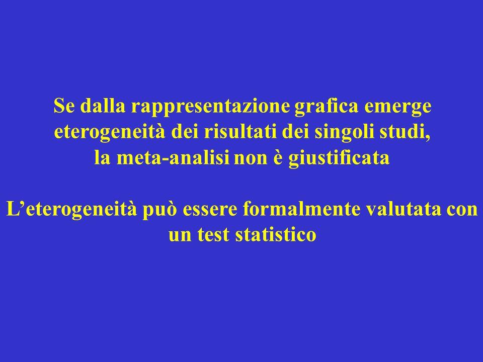 Se dalla rappresentazione grafica emerge eterogeneità dei risultati dei singoli studi, la meta-analisi non è giustificata L'eterogeneità può essere formalmente valutata con un test statistico