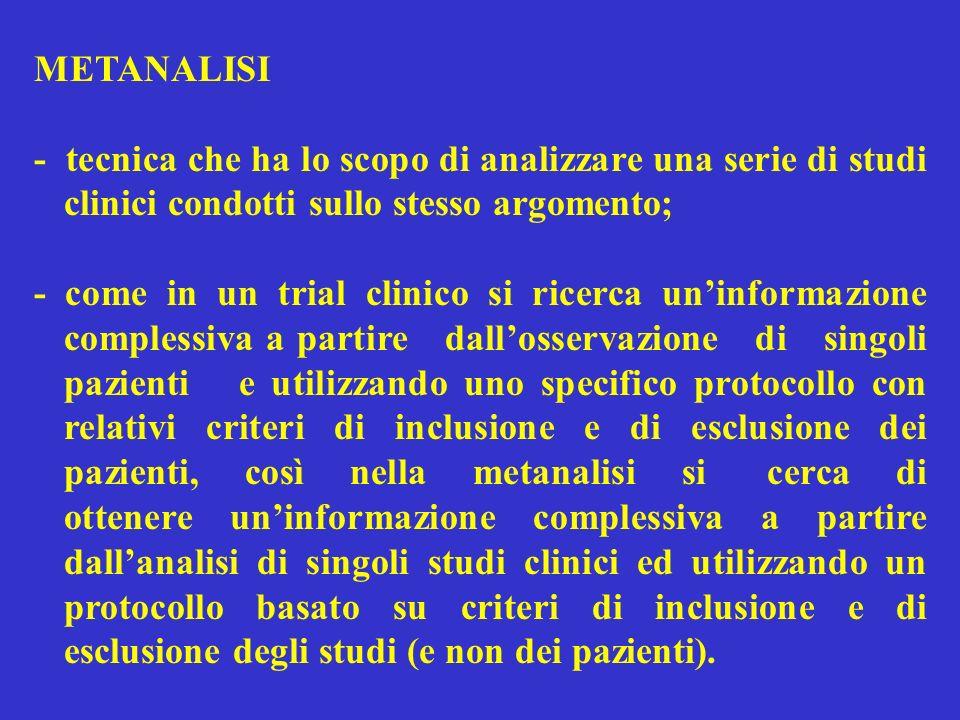 METANALISI - tecnica che ha lo scopo di analizzare una serie di studi clinici condotti sullo stesso argomento;