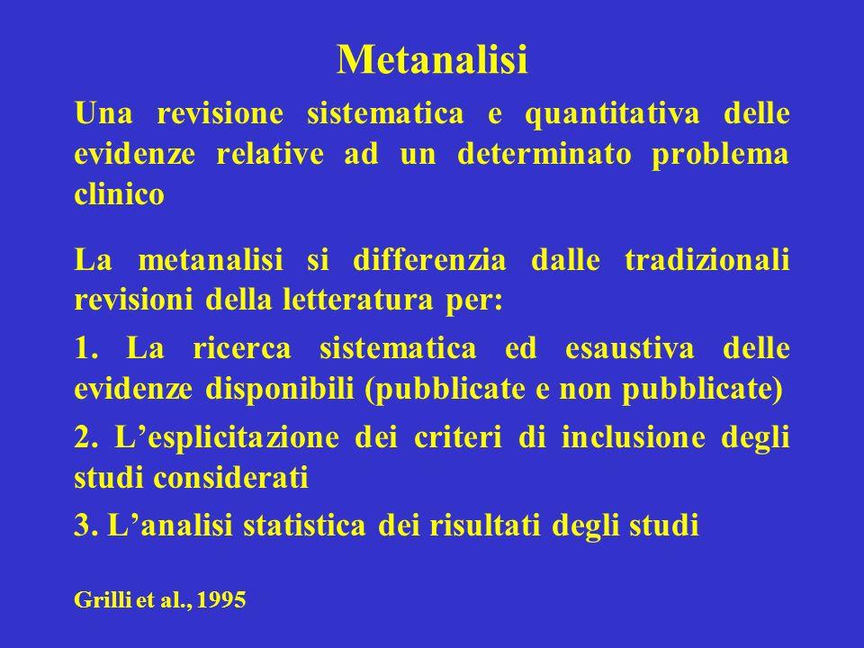 Metanalisi Una revisione sistematica e quantitativa delle evidenze relative ad un determinato problema clinico.