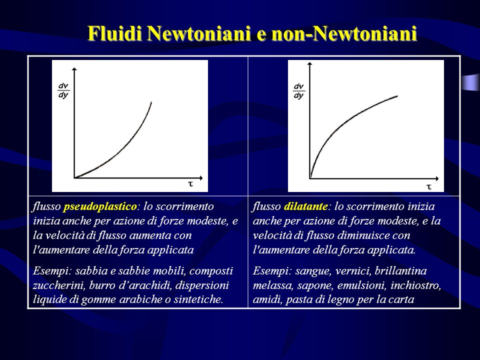 Fluidi Newtoniani e non-Newtoniani