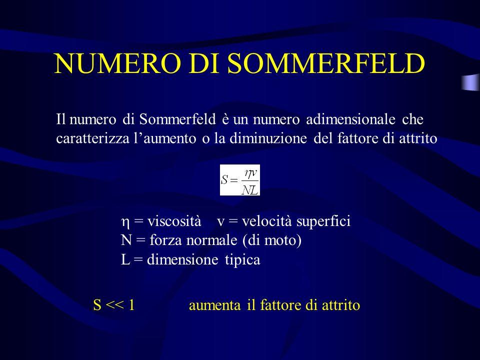 NUMERO DI SOMMERFELD Il numero di Sommerfeld è un numero adimensionale che. caratterizza l'aumento o la diminuzione del fattore di attrito.