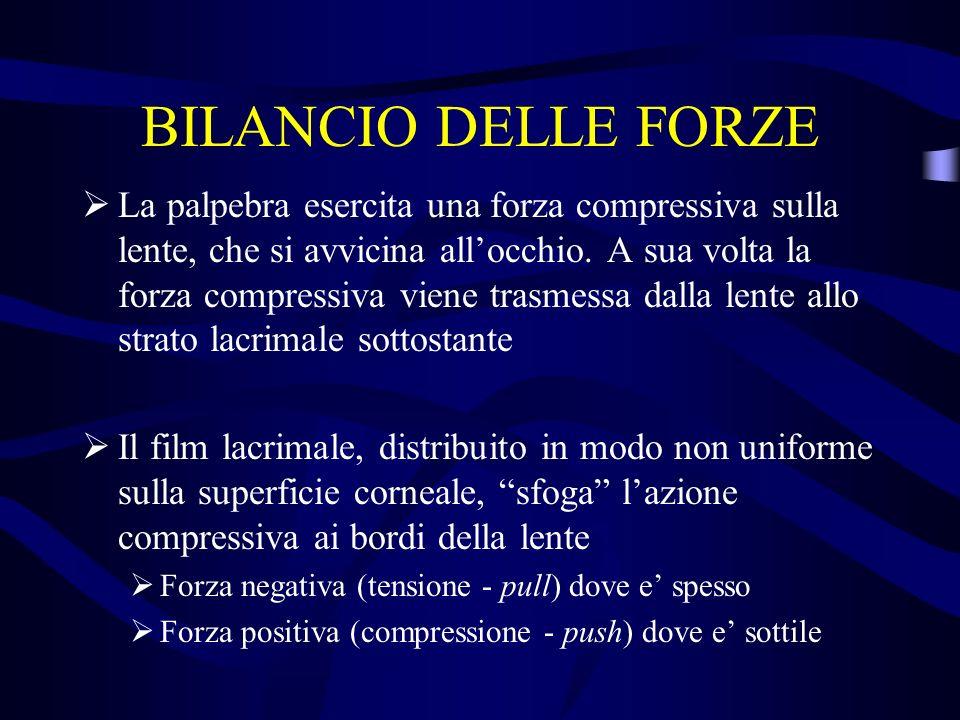 BILANCIO DELLE FORZE