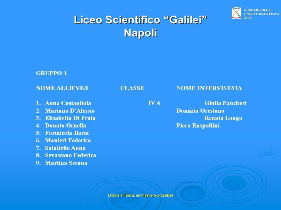Liceo Scientifico Galilei Napoli