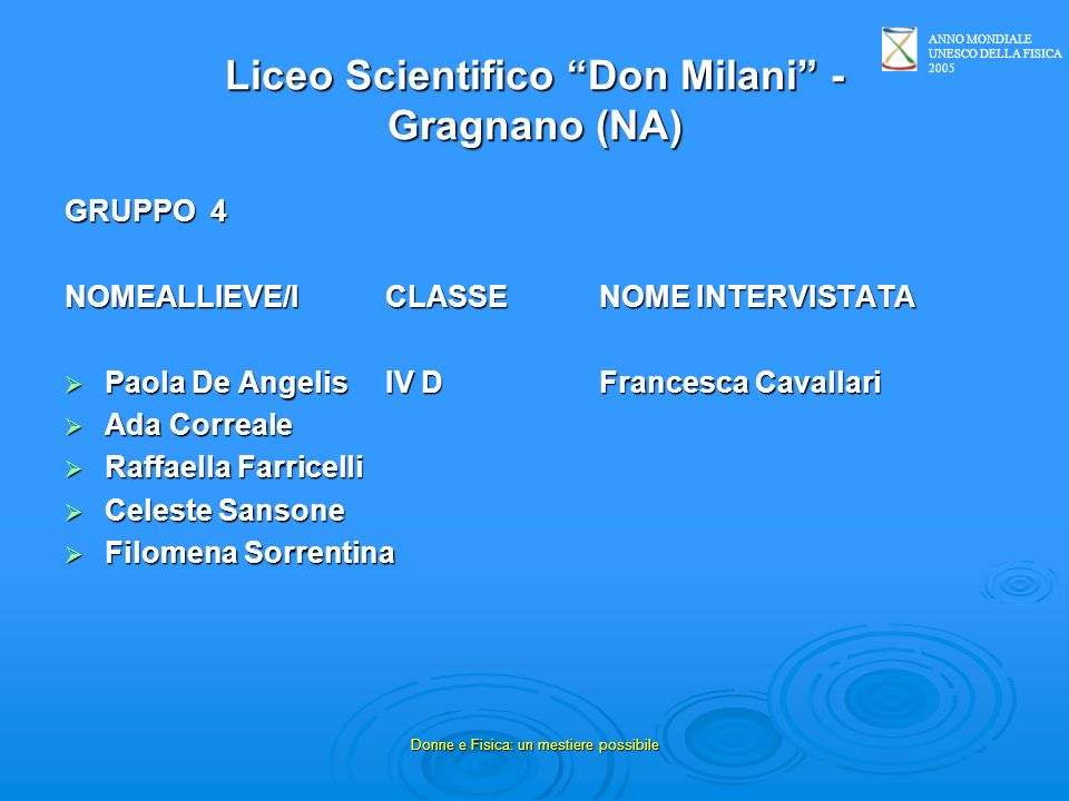 Liceo Scientifico Don Milani - Gragnano (NA)
