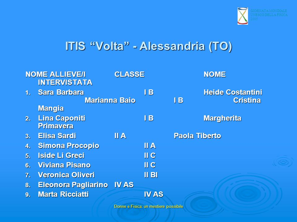 ITIS Volta - Alessandria (TO)