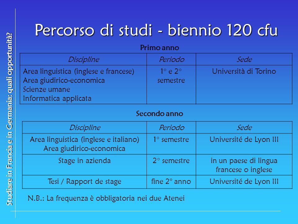 Percorso di studi - biennio 120 cfu