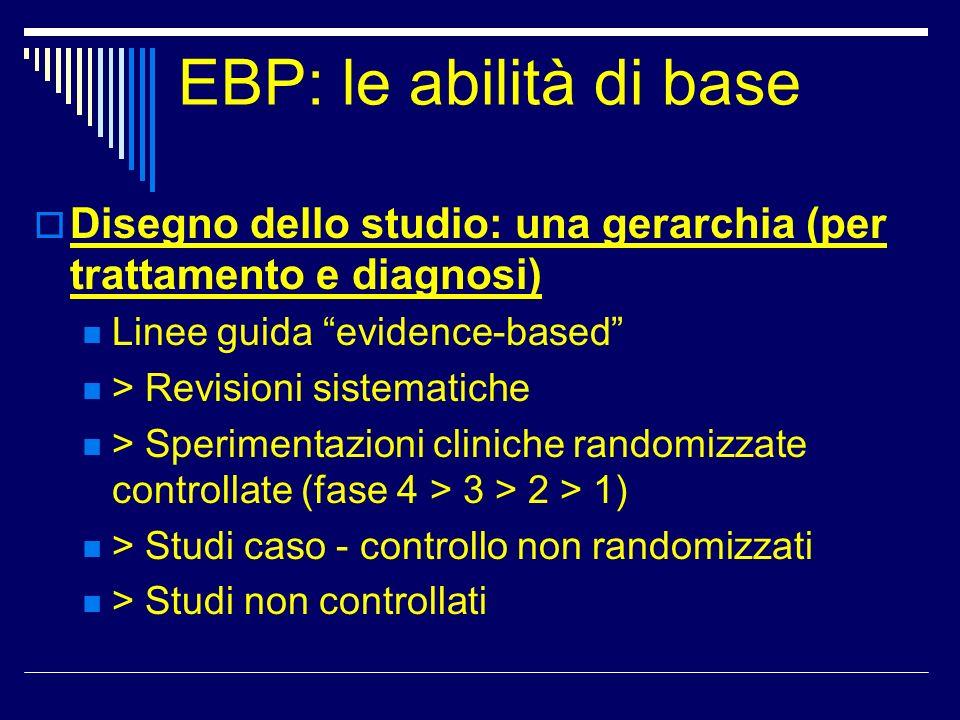 EBP: le abilità di base Disegno dello studio: una gerarchia (per trattamento e diagnosi) Linee guida evidence-based