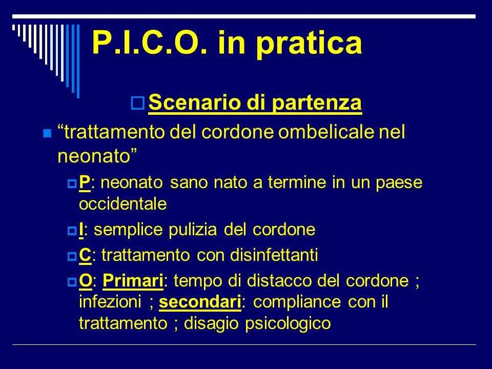 P.I.C.O. in pratica Scenario di partenza
