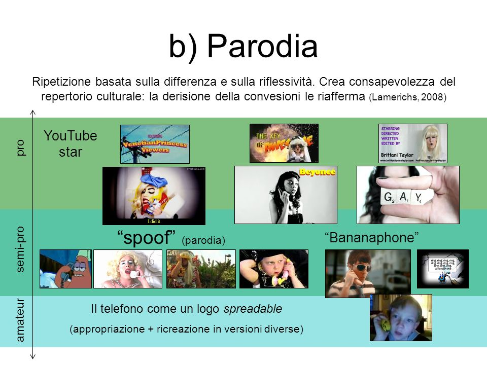 b) Parodia spoof (parodia) YouTube star Bananaphone