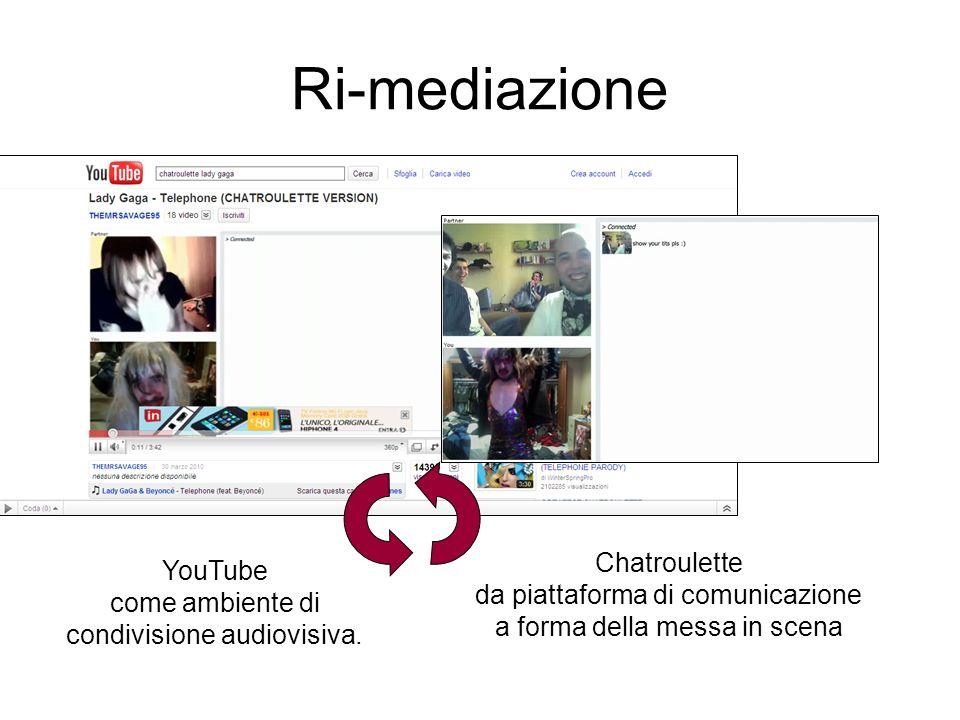 Ri-mediazione Chatroulette YouTube