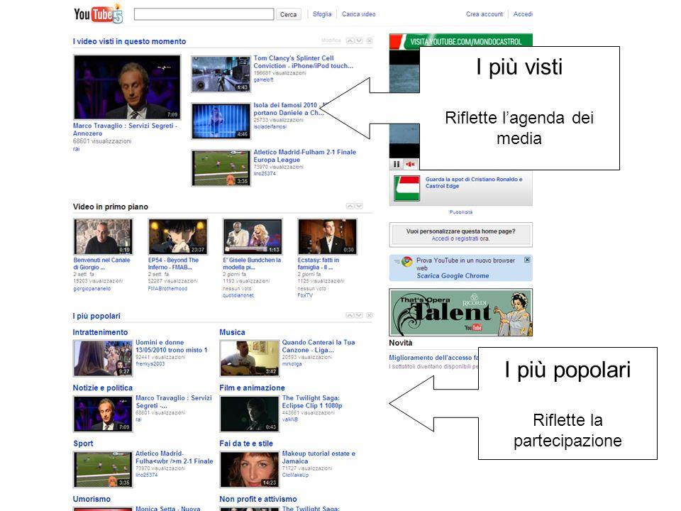 I più visti I più popolari Riflette l'agenda dei media
