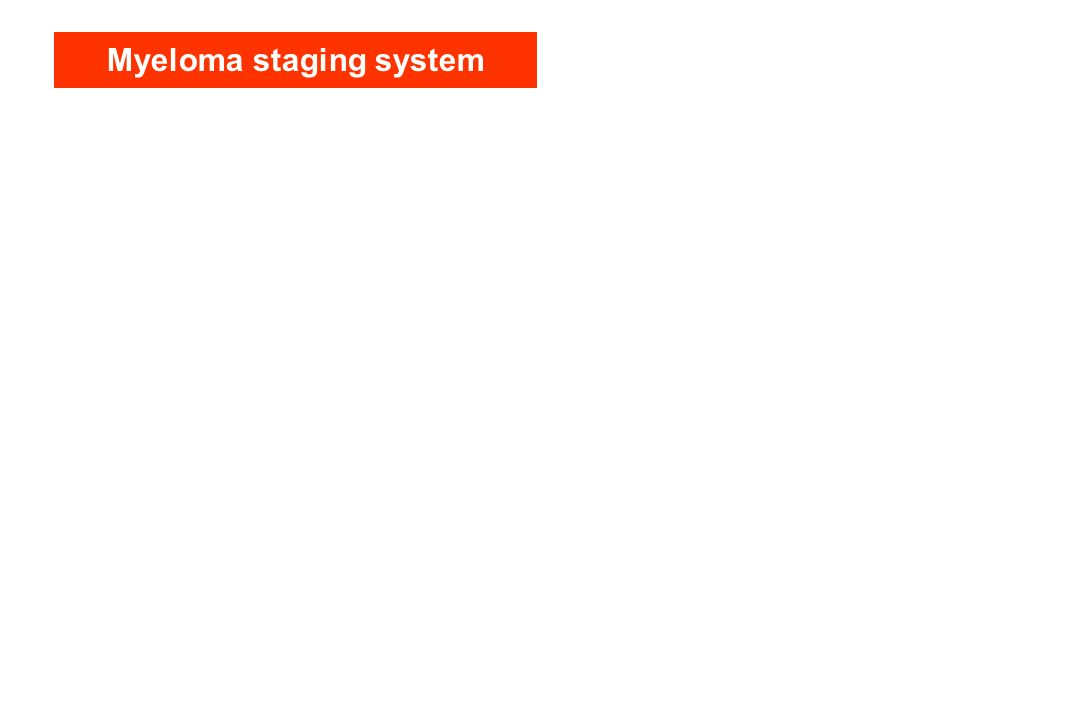Myeloma staging system