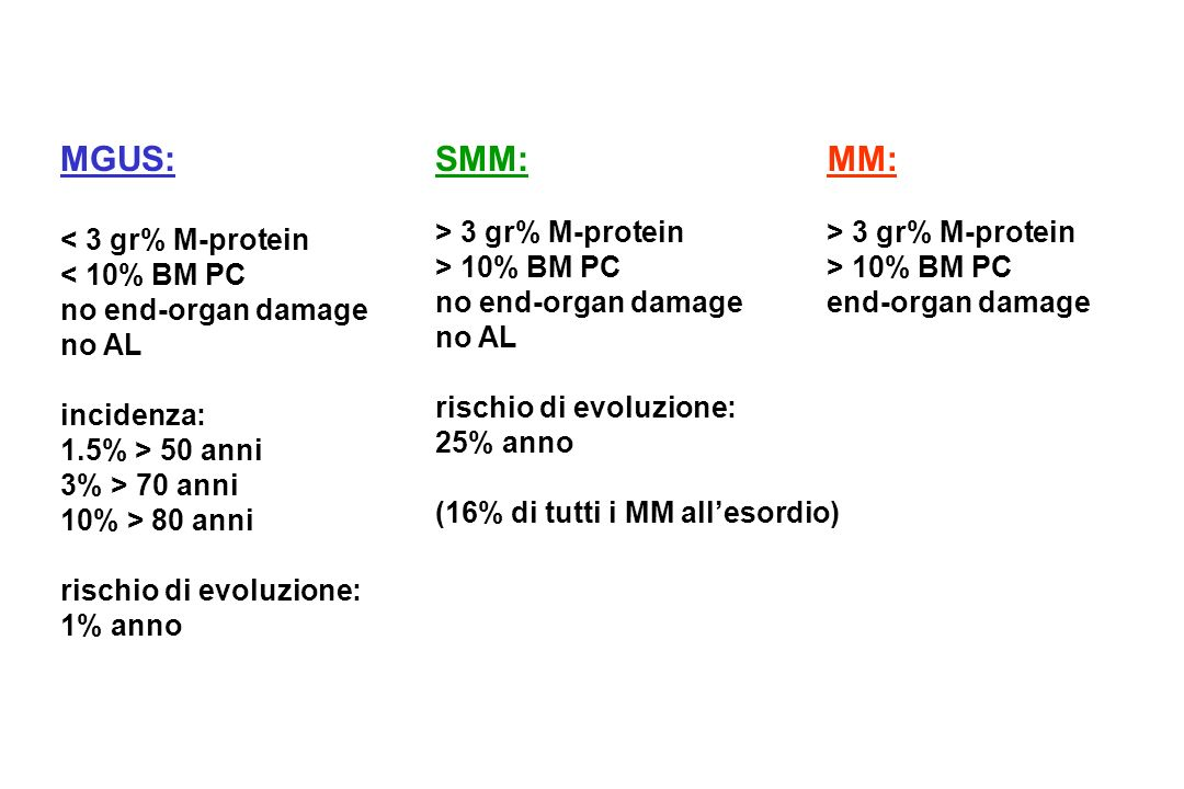 MGUS: SMM: MM: < 3 gr% M-protein < 10% BM PC no end-organ damage