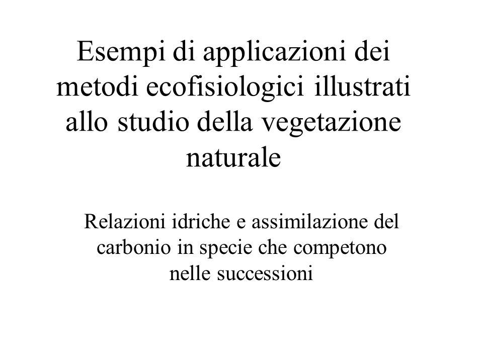 Esempi di applicazioni dei metodi ecofisiologici illustrati allo studio della vegetazione naturale